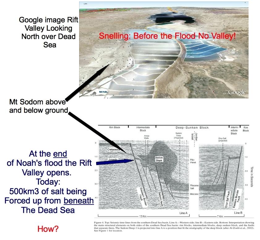 Dead Sea salt diapir